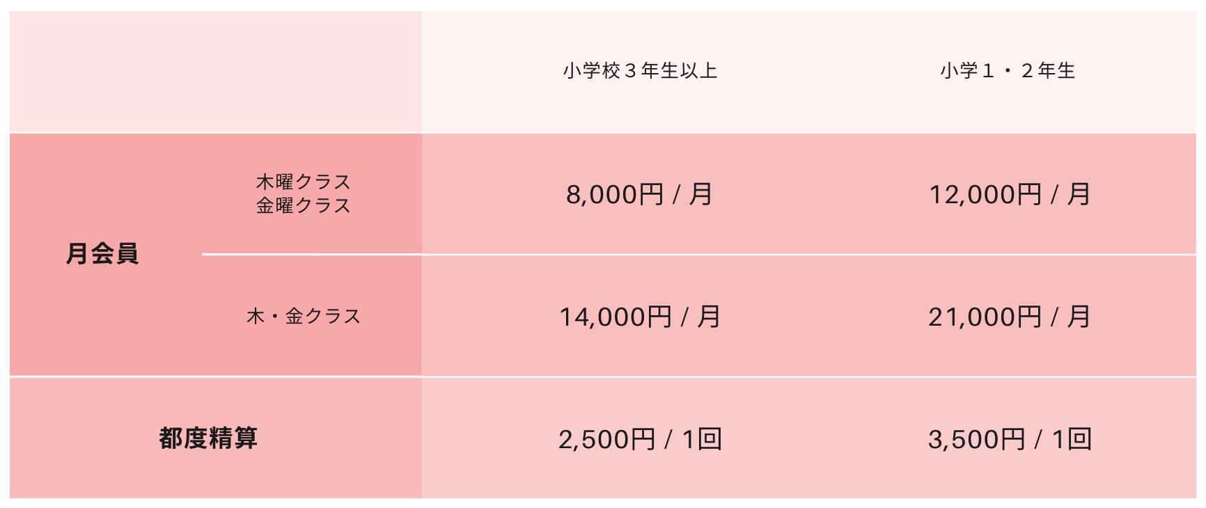 スクリーンショット 2020-03-12 9.28.40